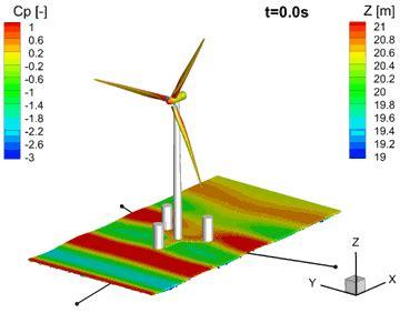 Vortex Bladeless Generates Power from Wind without Blades