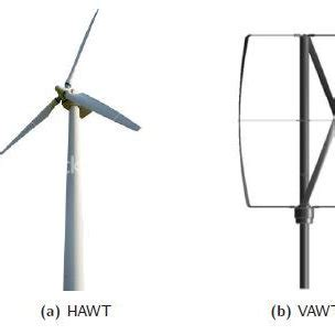 Bladeless wind turbine inspired by Tesla - Physorg